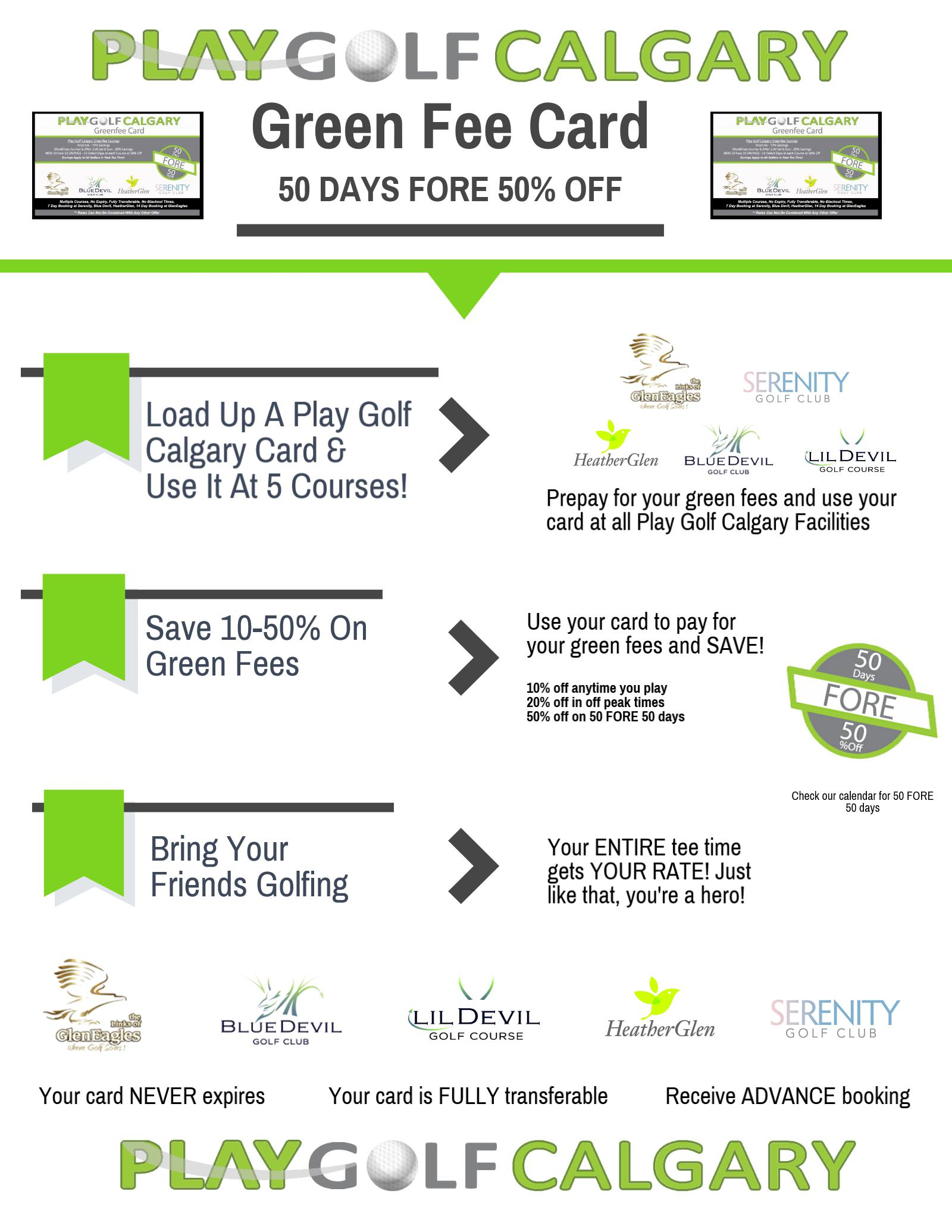 Greenfee Savings Card